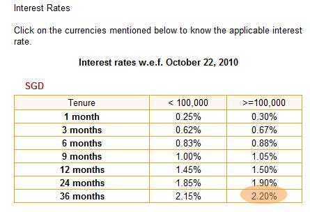 Icici bank forex rates